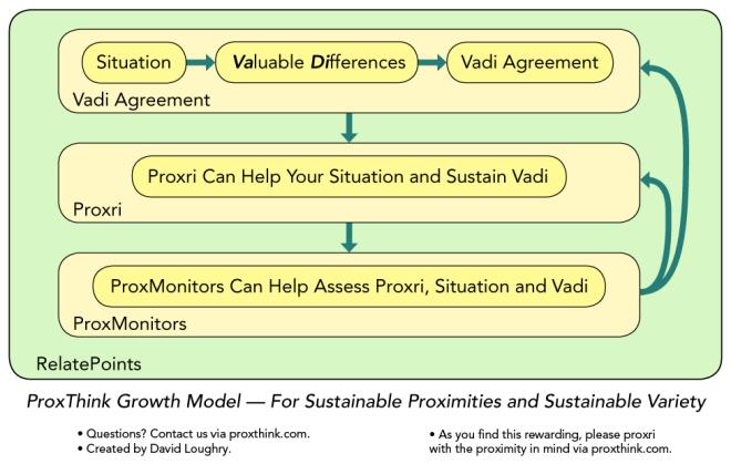 PTGM process graphic 02